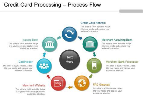 credit card processing website templates credit card processing process flow powerpoint graphics