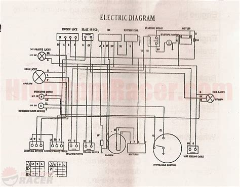 coolster atv wiring diagram sunl parts diagram wiring
