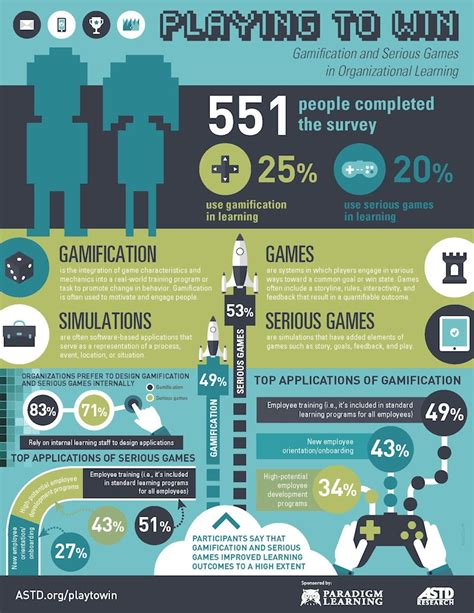 game design benefits gamification and serious games in organizational learning