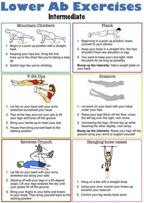 14 lower ab workout routine for and sport exercice exercice physique