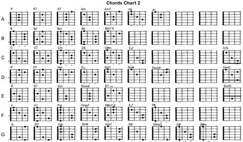 guitar tutorial with tabs complete chord chart guitar ish pinterest more