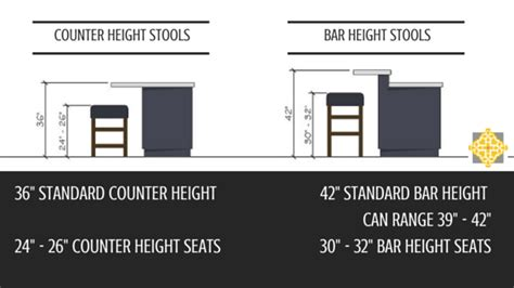 what is standard bar top height choosing the right bar stool height for your counters