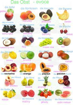 vegetables names  english  pictures fruits