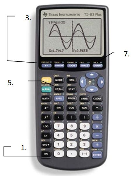 graphing linear equations with a ti 83 systry