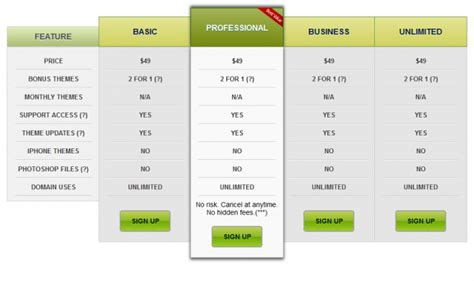Wordpress Layout Table   how to create a pricing table best free price table