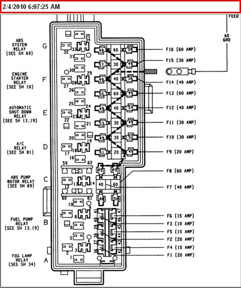 96 jeep grand fuse box diagram jeep grand fuse box diagram image details