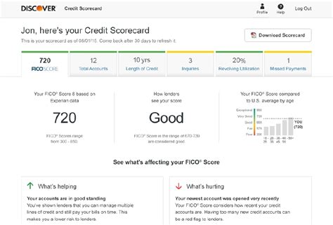 Credit Summary Template Discover To Offer Fico 174 Credit Scores For Free To Everyone As Part Of New Credit Scorecard