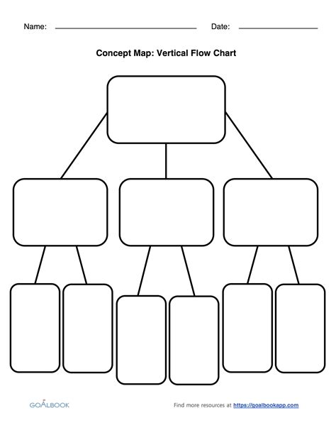 blank concept map template flow chart blank printable concept maps pictures to pin on