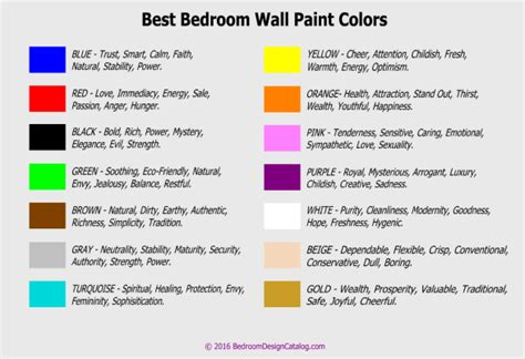 the best color best bedroom wall paint colors dream house