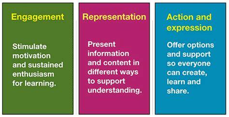 design representation meaning udl at the dentist