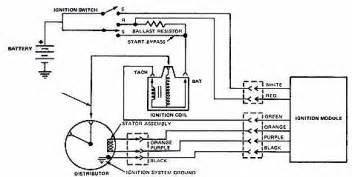 wiring diagram of ignition system efcaviation