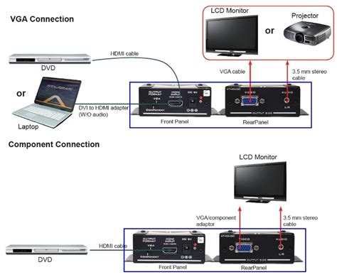 format audio non supporté tv hdmi to vga component and stereo audio format converter