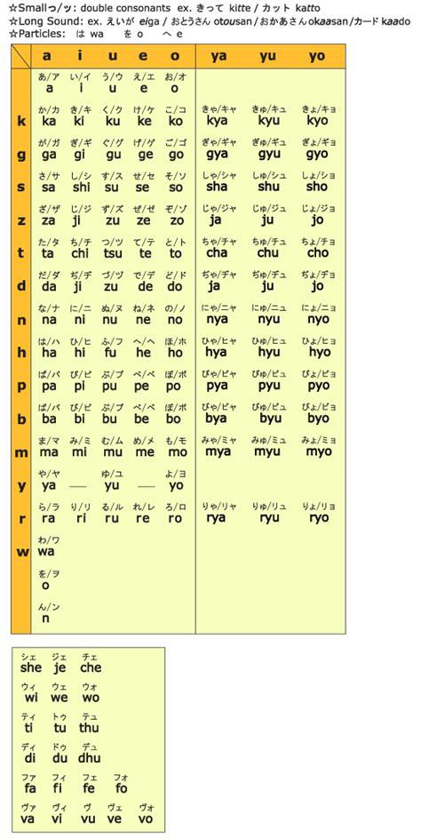 penulisan daftar pustaka tiga suku kata sistem penulisan quot care navi quot nihongo de care navi