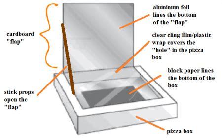 solar oven diagram summer diy make a solar oven using a pizza box the