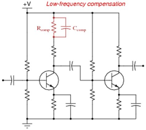 single stage transistor lifier theory single stage transistor lifier theory 28 images ekt 441 microwave communications ppt rc