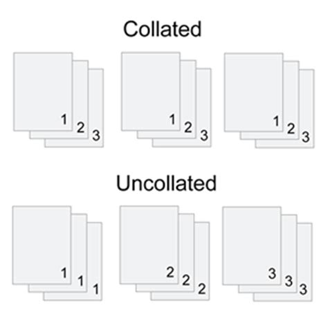 print layout view definition what s the difference between collated and uncollated