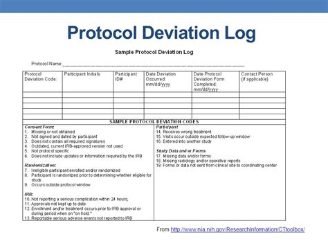 protocol deviation form template orientation for new clinical research personnel module 2