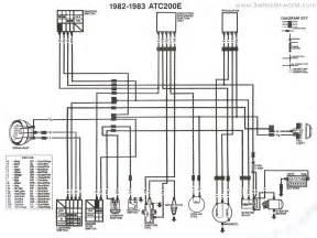 83 honda 250 3 wheeler engine diagram get free image about wiring diagram
