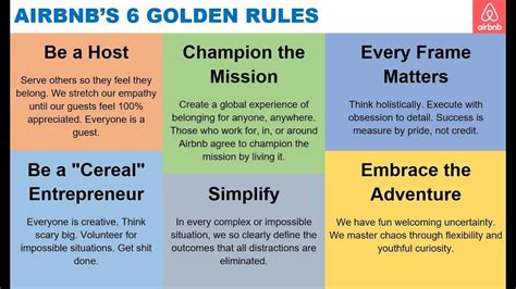 airbnb rules airbnb 6 golden rules via brian chesky youtube