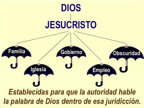 imagenes autoridad espiritual autoridad espiritual 3