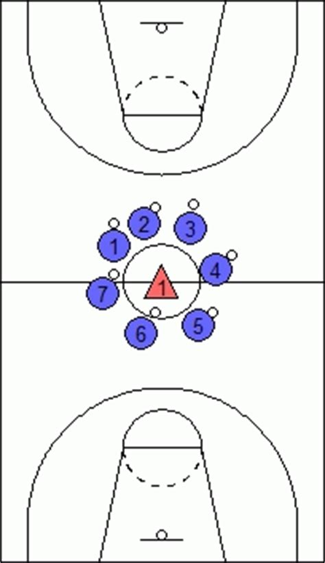 setting drills for one person f a s t fun youth basketball drill