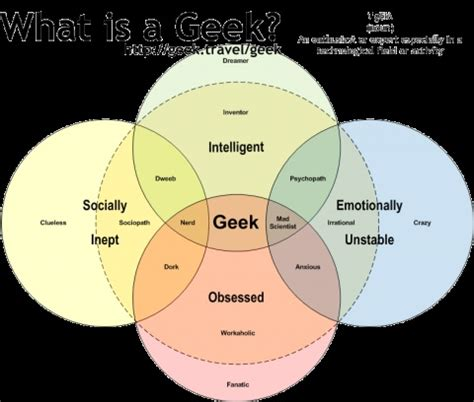 17 best images about venn diagram on