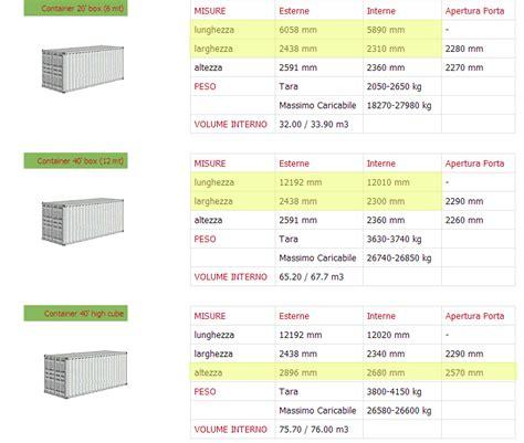 dimensioni interne container 20 piedi dimensione container