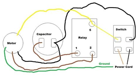 capacitor start motor circuit diagram motor capacitor wiring wiring diagrams