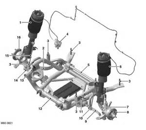 Car Struts Diagram Drove The Automatic Suspension Will Not Level The Vehicle