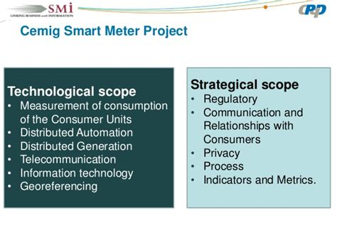 Future Scope Of Mba In Power Management by Smart Grid Projects And Ciber Security In Brazil Conference