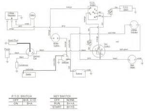 pin cub cadet wiring diagram on pinterest