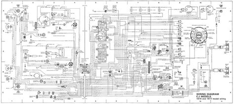 wiring diagram for 1978 jeep cj7 get free image about