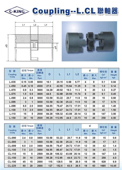Rubber Coupling Fcl F4 rubber coupling l cl c king industry co ltd