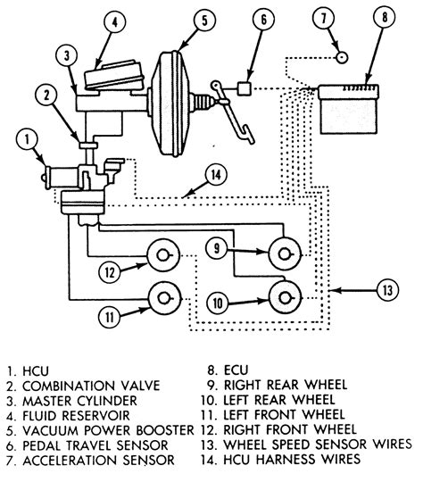 repair anti lock braking 1993 dodge dynasty free book repair manuals repair guides anti lock brake system description and operation autozone com