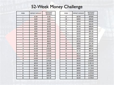 Galerry 52 week savings plan printable chart