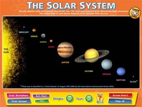 Solar System Chart Printable