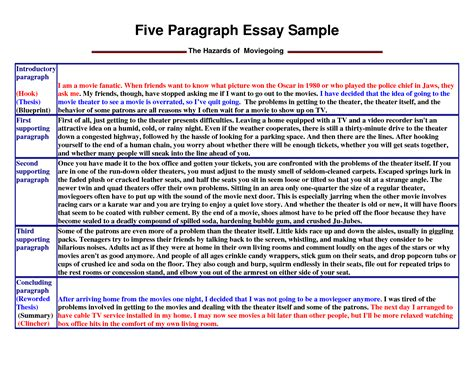 Exle Of 5 Paragraph Essay by Five Paragraph Essay Writing Exles Writing The Paragraphs For Your Essay Kathy S