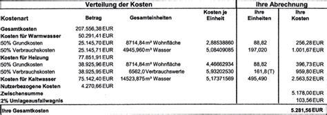 Heizkosten Mietwohnung Durchschnitt by Heizkosten Abrechnung Pr 252 Fen Kontrolle Heizkostenverteiler