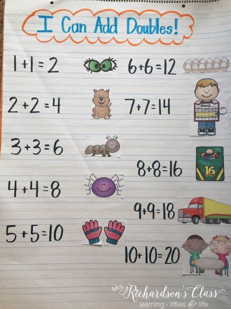 pattern for doubling numbers doubles addition freebie math anchor charts anchor