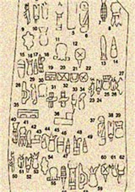 imagenes de jeroglíficos olmecas loto blanco inscripci 243 n cambia la historia