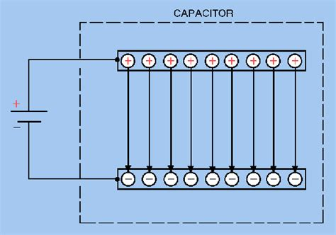 capacitor voltage electric field voltage capacitor electric field 28 images capacitors information engineering360 voltage or