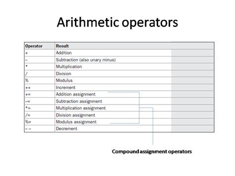 java pattern or operator object oriented programming through java operators in java