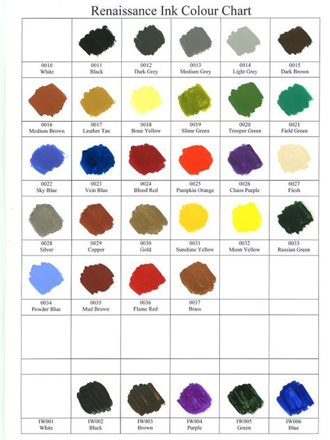 jo sonja paint color chart ideas jo sonja color chart for decorative painters jo sonja color