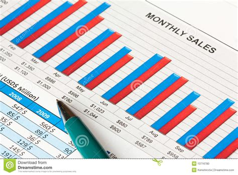Financial Sales by Financial Report Stock Photo Image 13716780