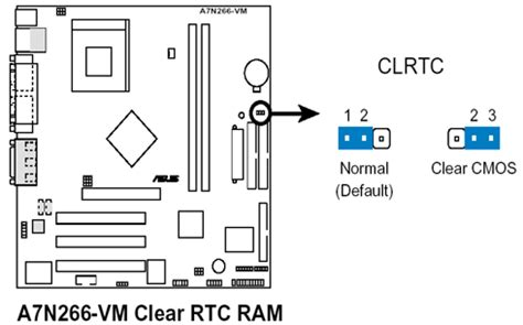 reset bios manually sem frescura tutorial para fazer o clear cmos