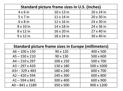 Standard Mat Sizes For Framing by Poster Frame 187 Standard Poster Frame Sizes Poster