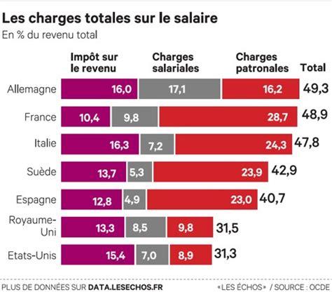 salaire du btp en guadeloupe salaire du btp de la guadeloupe 2016