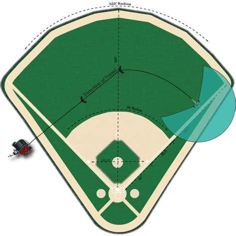 diagram of a baseball field blank baseball field diagram cliparts co