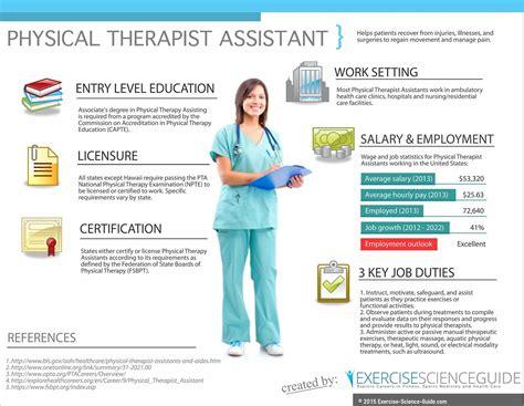 physical therapist description physical therapy technician description