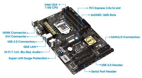 Mainboard Biostar Ta70u3 Lsp hardware 3 3dnews daily digital digest
